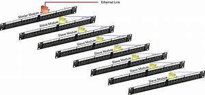 Smart-link 24 Port Rj45 Panel  Including Jacks