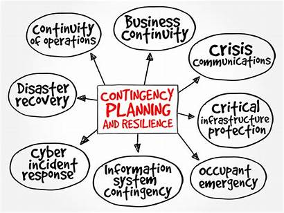 Planning Contingency Management Risk Natural Types Protect