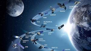 NASA has launched Five Earth Missions in the last year ...
