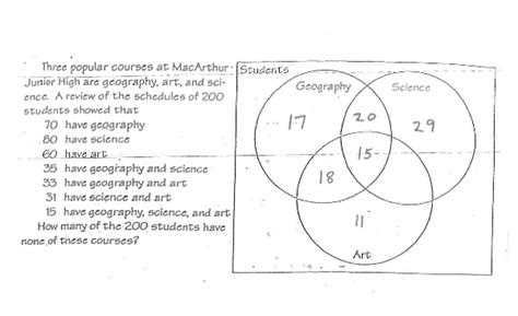 Venn Diagram Probability Question by Solved Based On The Data In The Above Venn Diagram Answer