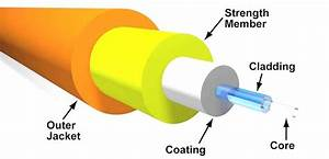 Can Electricity Be Transmitted Through Optical Fibers