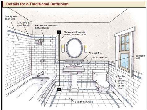 Product & Tools  Bathroom Layout Tool With Grat Design