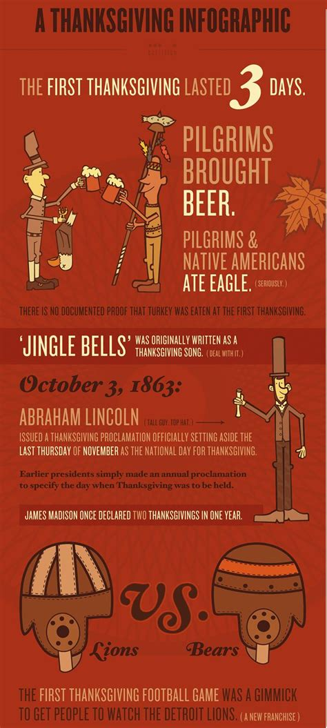 17 best images about thanksgiving infographics on thanksgiving thanksgiving
