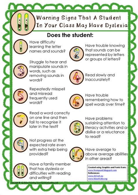 11 warning signs that a student in your class may 865 | DyslexiaSigns