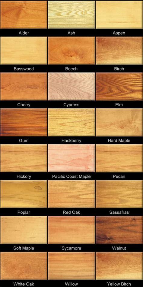 types of wood wood floor species guide gurus floor