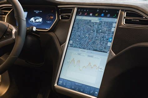 20+ Software Limited Tesla 3 Pictures