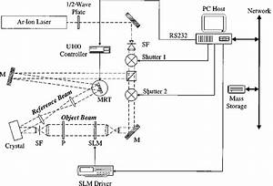 1a2 Automated System For Optical