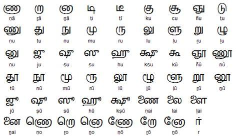 tamil     worlds  spoken languages