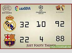 Real Madrid vs Barcelona In Stats Troll Football