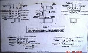 Hwh Hydraulics Diagram