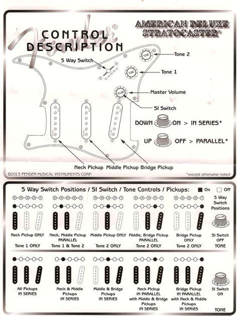 American Deluxe Strat Wiring Diagram by Deluxe Guitar