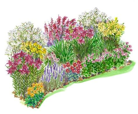 flower bed planner no fuss garden plans 19 diff flower garden plans sun heat low water shade curbside and so