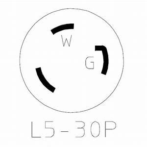 Nema L5