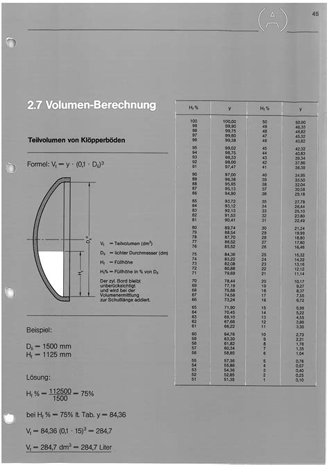 kloepperboden berechnen mikrocontrollernet