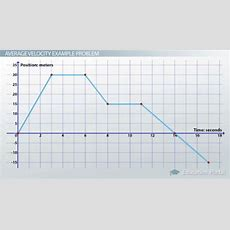 Determining Slope For Position Vs Time Graphs  Video & Lesson Transcript Studycom