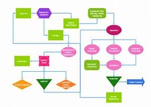 Uml Class Diagram Example For Transport System