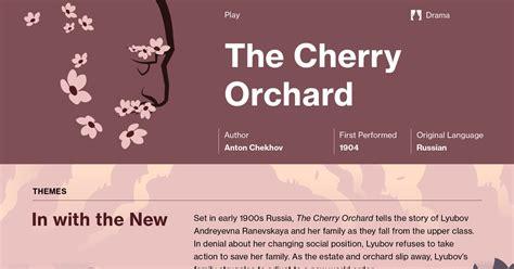 cherry orchard study guide  hero
