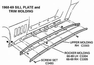 1968-69 Sill Plate And Trim Molding