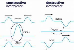 Special Relativity I