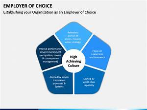 Employer Of Choice Powerpoint Template