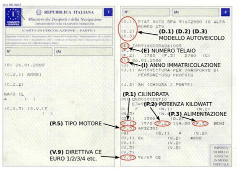 Ufficio Italiana Cambi by Cambio Di Residenza E Auto Di Propriet 224 Cosa Fare Con I