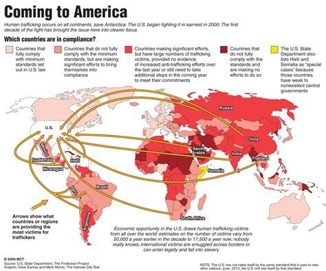 Maps And Statistics Human Trafficking