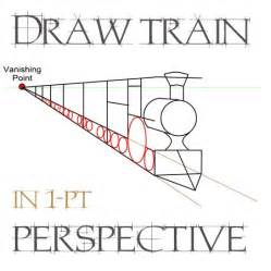One Point Perspective Drawing Step by Step