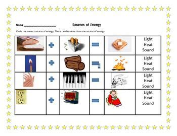 sources of energy science 1st grade science the unit