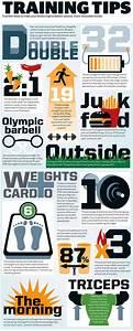 tips infographic fitness i inspiration