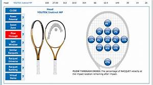 TWU Racquet Finder: Quick Tour/How to | Talk Tennis