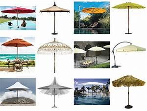 Patio Umbrellas and Outdoor Parasols - best picks for 2008
