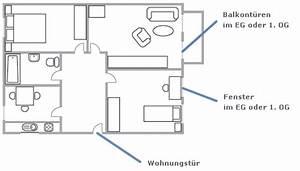 Durchschnittliche Kosten Einfamilienhaus : wichtiges zu einbruch und sicherheit wagner ~ Markanthonyermac.com Haus und Dekorationen