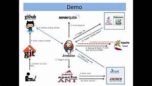Cicd Demo