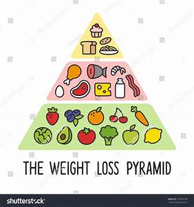 Food Pyramid Concept Diagram Targeted Weight Stock Vector