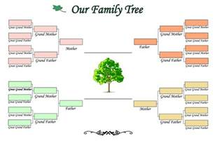 family tree template make your own family tree template free