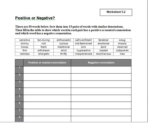 Connotation Denotation Worksheet Free Worksheets Library  Download And Print Worksheets Free
