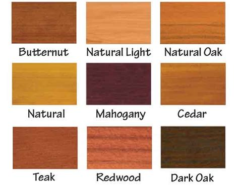 Sikkens Deck Stain Teak by Proluxe Cetol Srd