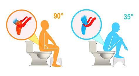 position pour aller au toilette la meilleure fa 231 on de s asseoir aux toilettes voyage actus