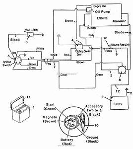Dixie Chopper Mower Wiring Diagram