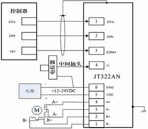 Jt322an Analog  Jt322 Or Jt322l Pulse N Direction Stepper