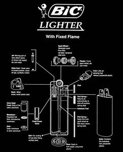 1973    Flickyourbic Com  Products