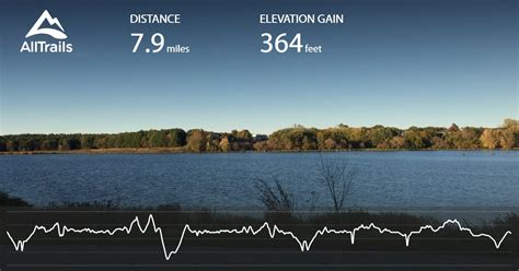 zorinsky lake trail full loop nebraska alltrailscom