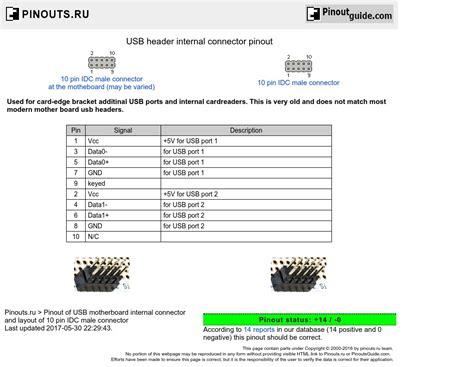 usb port diagram 16 wiring diagram images wiring
