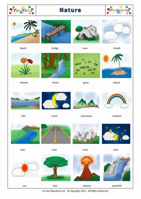 Nature Flashcards For Children  Nature  Teaching Nature Vocabulary