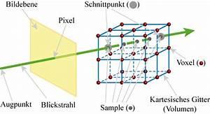 Pixel Berechnen Formel : lu visualisierung beispiel 1 institut f r computergraphik und algorithmen arbeitsgruppe ~ Themetempest.com Abrechnung