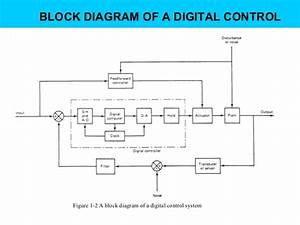 Digital Control Chapter1 Slide