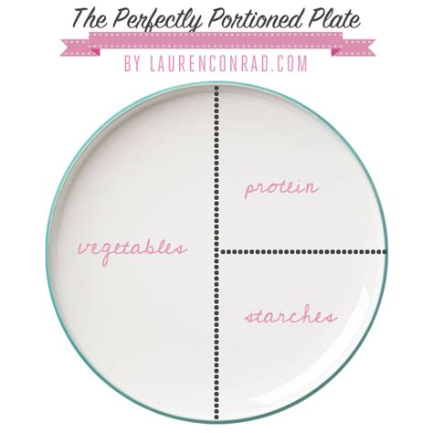 Portion Template fit tip the perfectly portioned plate conrad
