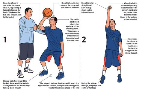 youth basketball shooting form drills the tray shooting drill basketball coach weekly lite