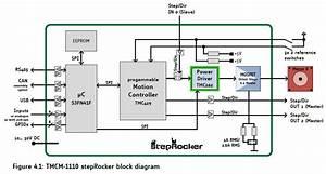Tmcm-1110 Steprocker U2122