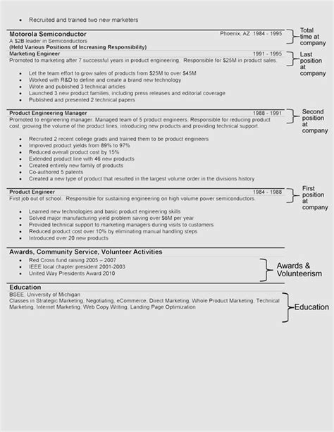 Resume Template For Second by The Hybrid Resume Format